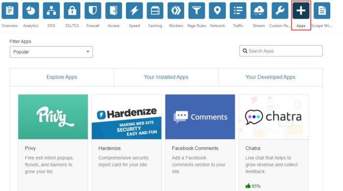 Cloudflare Wordpress