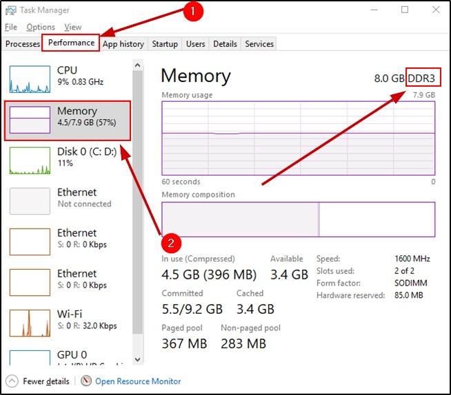 Check Ram Type On Windows 10 From Task Manager